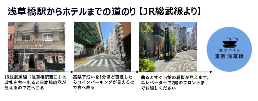浅草橋駅からの道のり(JR総武線より)