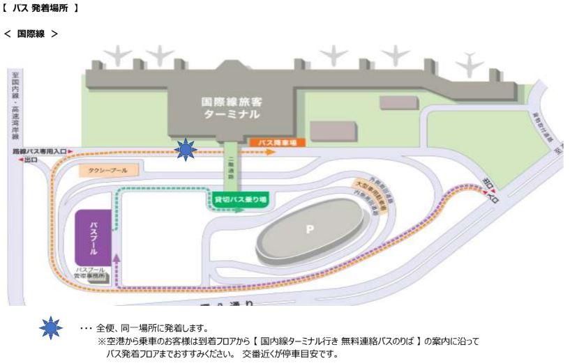 ***  羽田空港 国際線バス乗り場変更お知らせ  ***