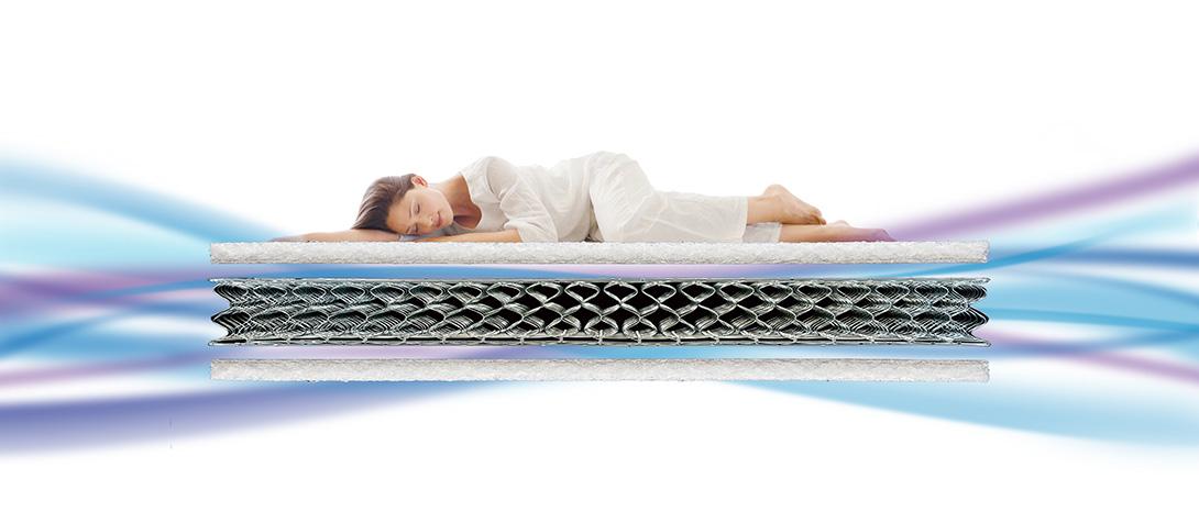 快適な眠りと健康